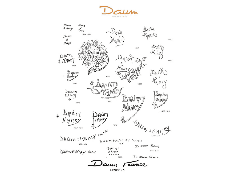 analyse des differentes signature daum frere et daum nancy