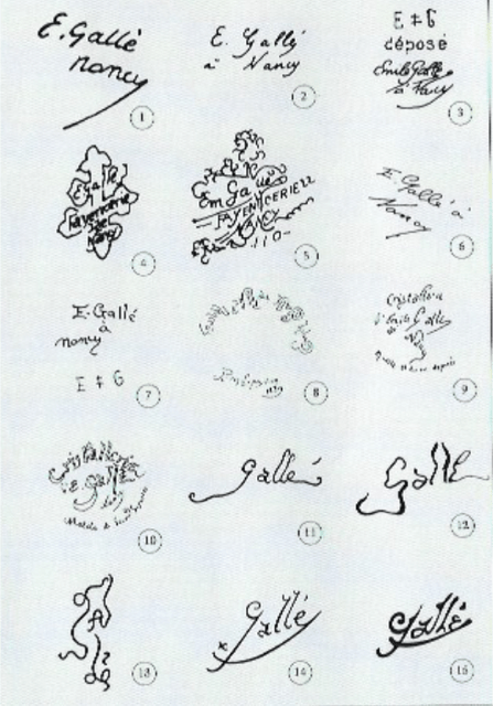 Signature-Galle