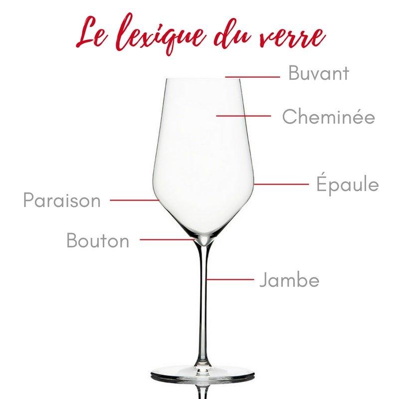 lexique-du-verre-vin
