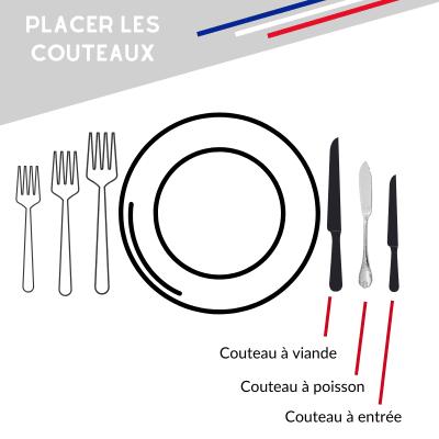 position des couteaux table