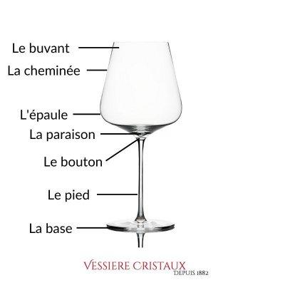 caracteristiques-langage-verre-vin